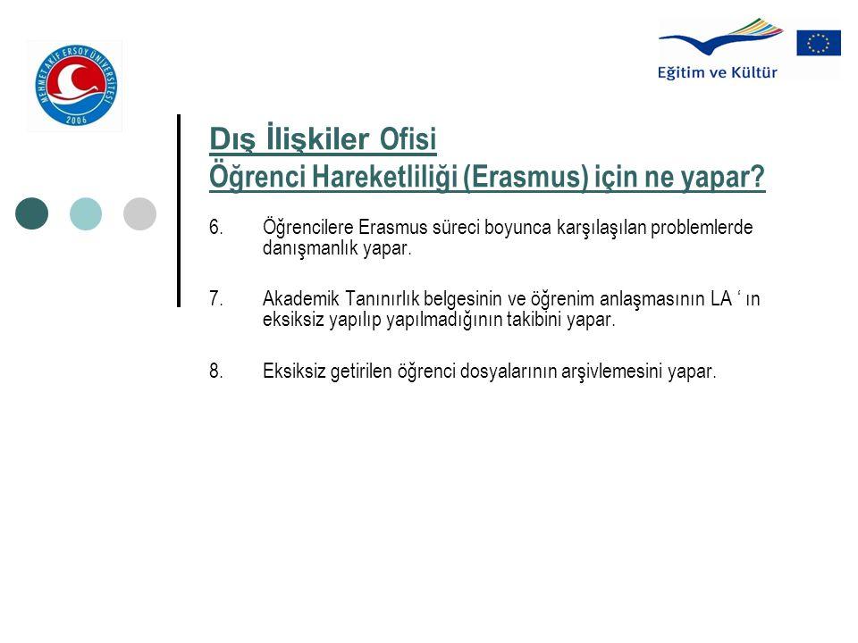 Dış İlişkiler Ofisi Öğrenci Hareketliliği (Erasmus) için ne yapar? 6.Öğrencilere Erasmus süreci boyunca karşılaşılan problemlerde danışmanlık yapar. 7