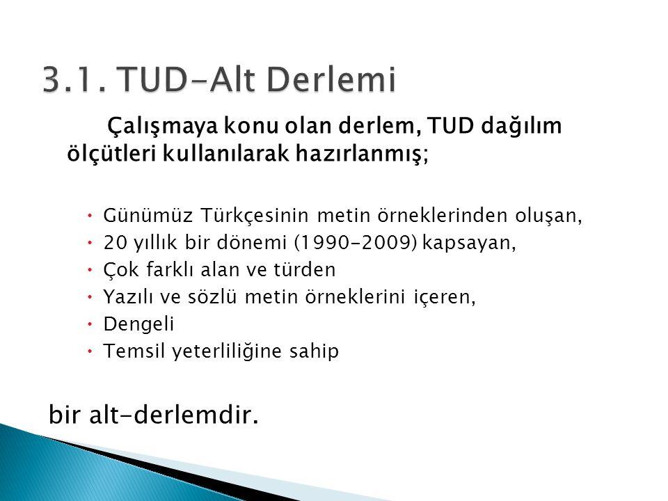 Çalışmaya konu olan derlem, TUD dağılım ölçütleri kullanılarak hazırlanmış;  Günümüz Türkçesinin metin örneklerinden oluşan,  20 yıllık bir dönemi (