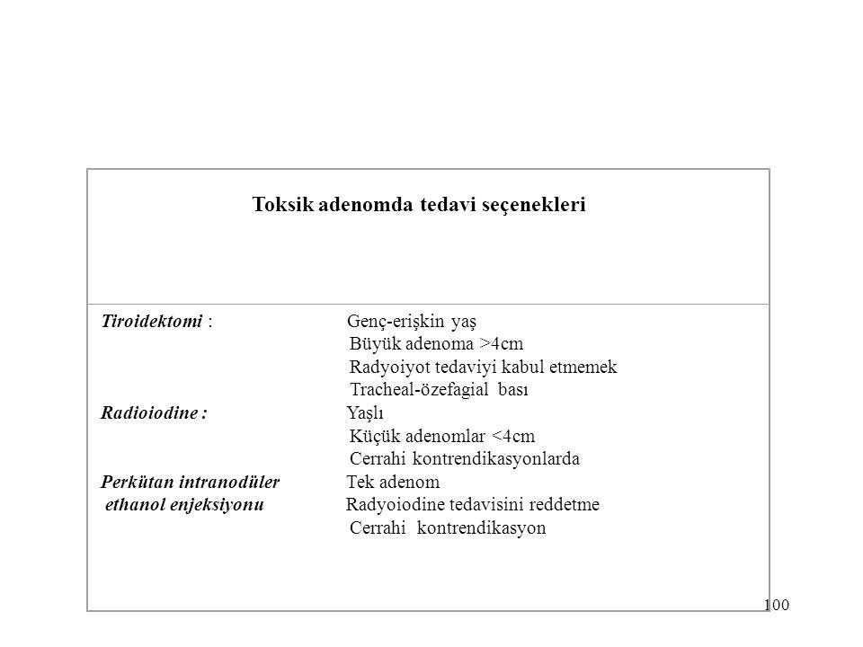 100 Toksik adenomda tedavi seçenekleri Tiroidektomi : Genç-erişkin yaş Büyük adenoma >4cm Radyoiyot tedaviyi kabul etmemek Tracheal-özefagial bası Rad