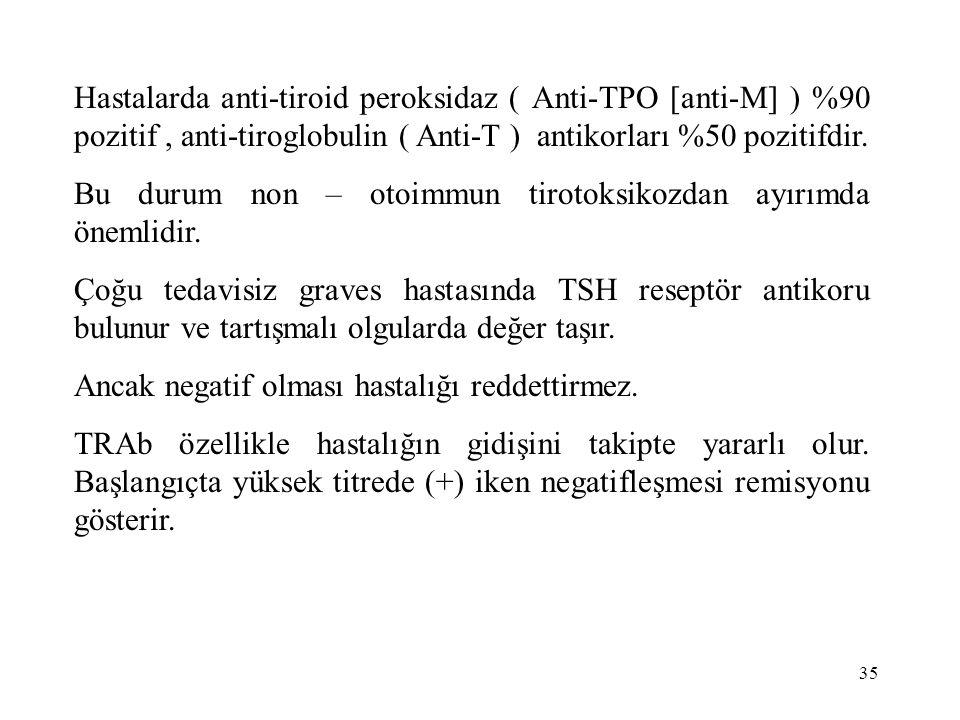 35 Hastalarda anti-tiroid peroksidaz ( Anti-TPO [anti-M] ) %90 pozitif, anti-tiroglobulin ( Anti-T ) antikorları %50 pozitifdir. Bu durum non – otoimm