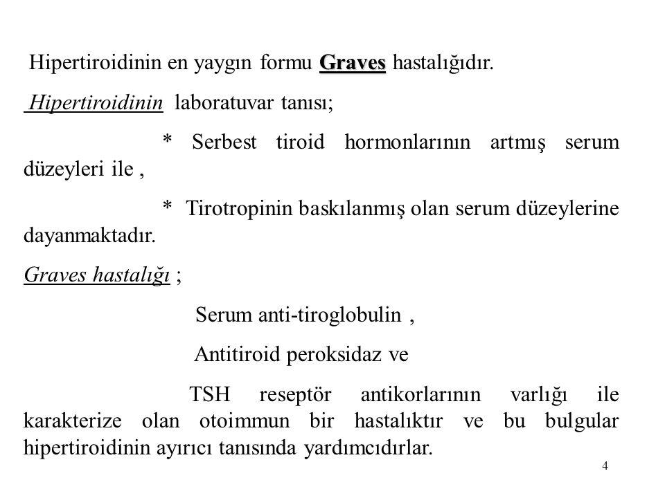 4 Graves Hipertiroidinin en yaygın formu Graves hastalığıdır. Hipertiroidinin laboratuvar tanısı; * Serbest tiroid hormonlarının artmış serum düzeyler