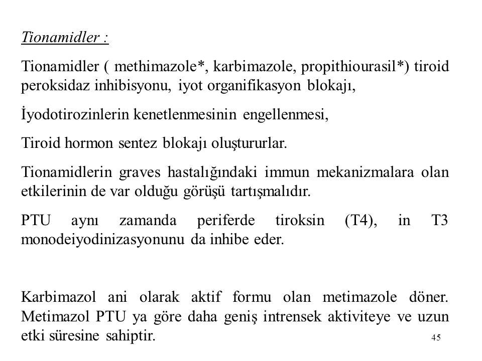 45 Tionamidler : Tionamidler ( methimazole*, karbimazole, propithiourasil*) tiroid peroksidaz inhibisyonu, iyot organifikasyon blokajı, İyodotirozinle