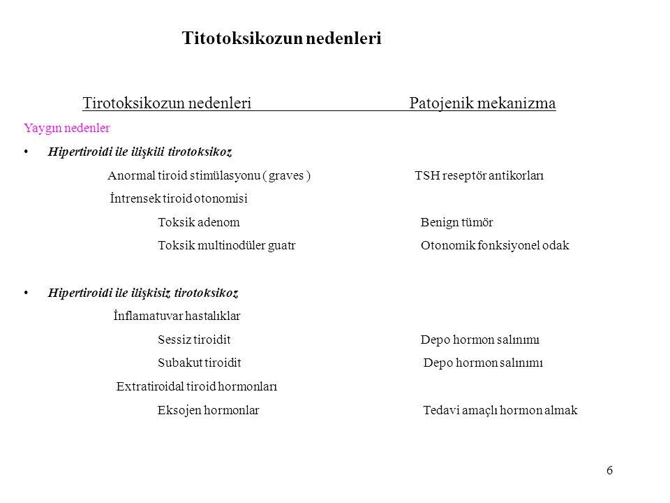 6 Titotoksikozun nedenleri Tirotoksikozun nedenleri Patojenik mekanizma Yaygın nedenler • Hipertiroidi ile ilişkili tirotoksikoz Anormal tiroid stimül