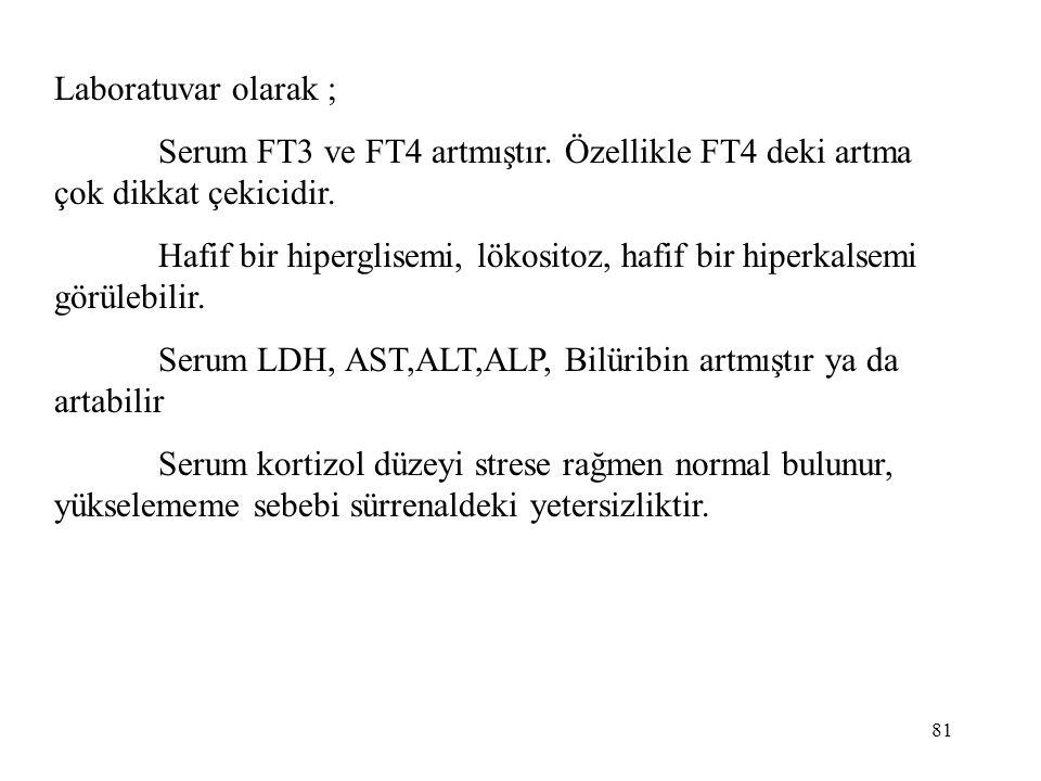 81 Laboratuvar olarak ; Serum FT3 ve FT4 artmıştır. Özellikle FT4 deki artma çok dikkat çekicidir. Hafif bir hiperglisemi, lökositoz, hafif bir hiperk