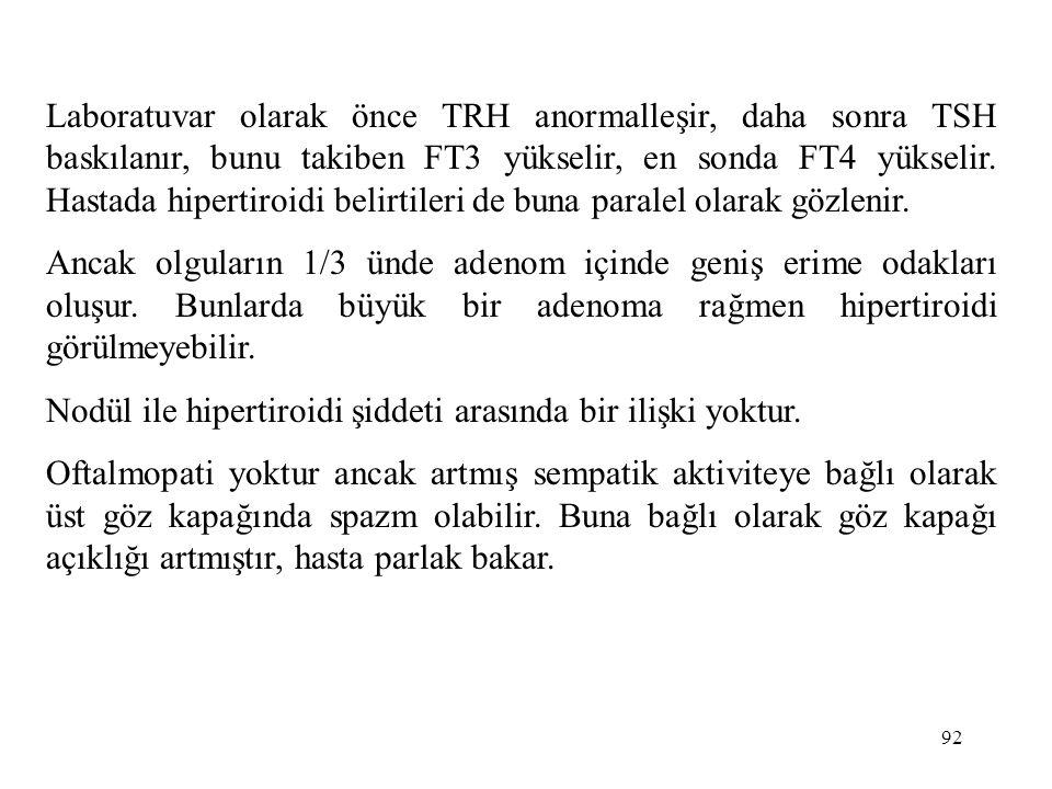 92 Laboratuvar olarak önce TRH anormalleşir, daha sonra TSH baskılanır, bunu takiben FT3 yükselir, en sonda FT4 yükselir. Hastada hipertiroidi belirti