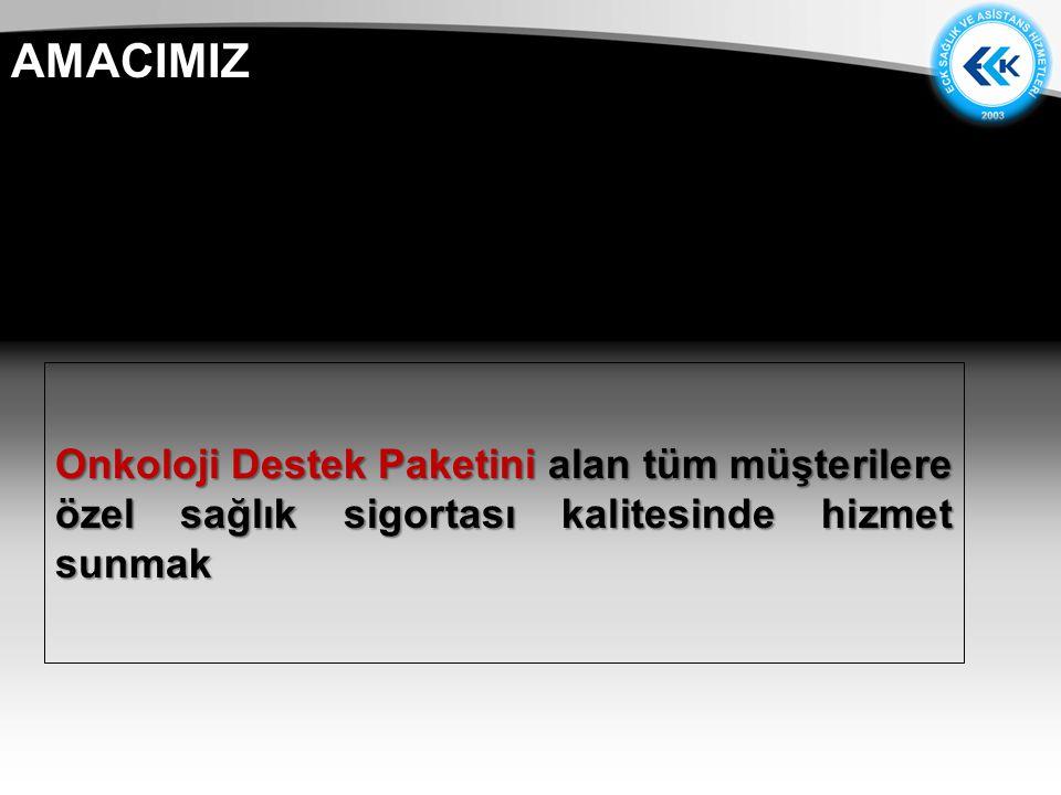 Anlaşmalı Sağlık Kuruluşları Onkoloji Destek Paketi Türkiye genelindeki 13 şehirde (Antalya, Bursa, Gaziantep, İzmir, Samsun, Ankara, İstanbul, Adana, İzmit, Kocaeli, Diyarbakır, Malatya ve Kayseri ) faaliyet gösteren anlaşmalı kurumlardan hizmet alınarak gerçekleştirilecektir.