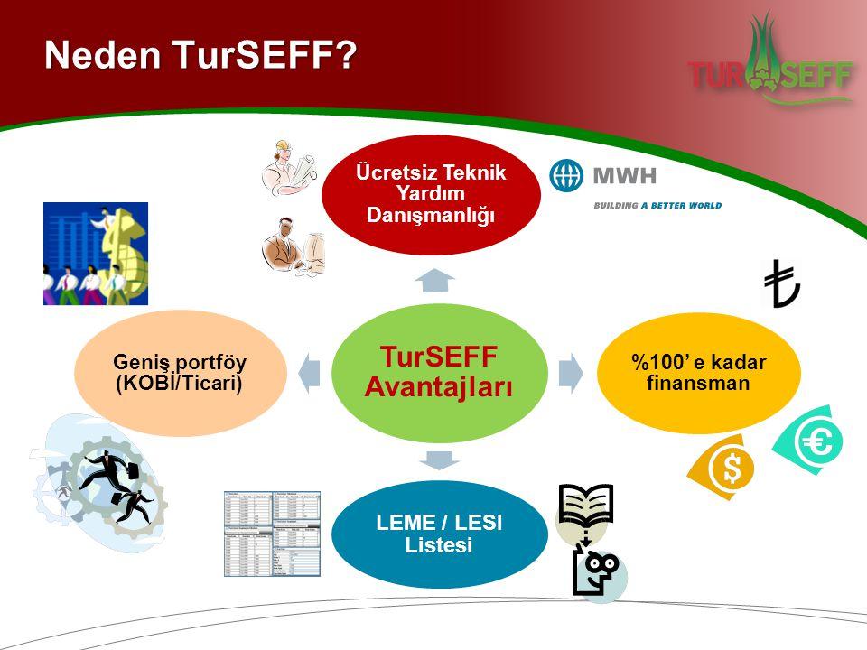 TurSEFF Avantajları Ücretsiz Teknik Yardım Danışmanlığı %100' e kadar finansman LEME / LESI Listesi Geniş portföy (KOBİ/Ticari) Neden TurSEFF
