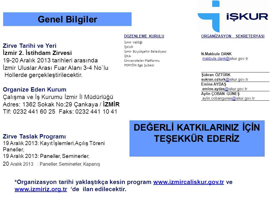 Genel Bilgiler Zirve Tarihi ve Yeri İzmir 2. İstihdam Zirvesi 19-20 Aralık 2013 tarihleri arasında İzmir Uluslar Arası Fuar Alanı 3-4 No`lu Hollerde g