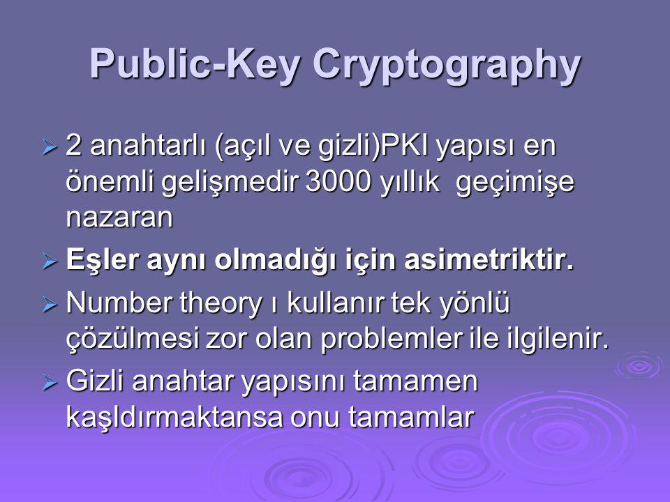Public-Key Cryptography  2 anahtarlı (açıl ve gizli)PKI yapısı en önemli gelişmedir 3000 yıllık geçimişe nazaran  Eşler aynı olmadığı için asimetriktir.