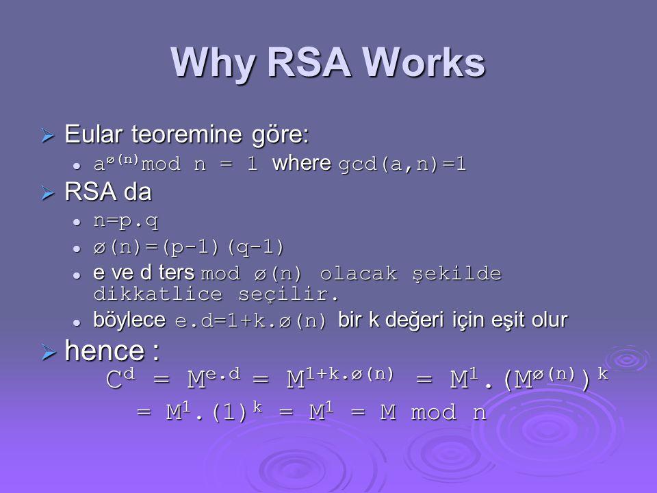 Why RSA Works  Eular teoremine göre:  a ø(n) mod n = 1 where gcd(a,n)=1  RSA da  n=p.q  ø(n)=(p-1)(q-1)  e ve d ters mod ø(n) olacak şekilde dikkatlice seçilir.