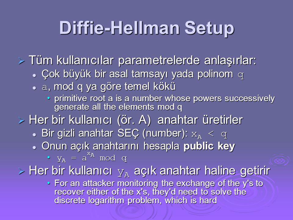 Diffie-Hellman Setup  Tüm kullanıcılar parametrelerde anlaşırlar:  Çok büyük bir asal tamsayı yada polinom q  a, mod q ya göre temel kökü •primitive root a is a number whose powers successively generate all the elements mod q  Her bir kullanıcı (ör.
