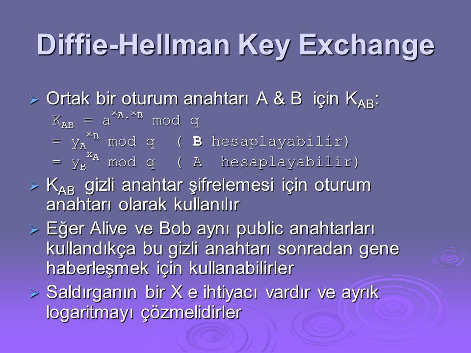 Diffie-Hellman Key Exchange  Ortak bir oturum anahtarı A & B için K AB : K AB = a x A.