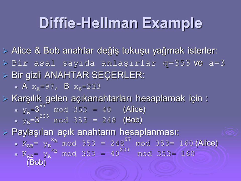 Diffie-Hellman Example  Alice & Bob anahtar değiş tokuşu yağmak isterler:  Bir asal sayıda anlaşırlar q=353 ve a=3  Bir gizli ANAHTAR SEÇERLER:  A x A =97, B x B =233  Karşılık gelen açıkanahtarları hesaplamak için :  y A = 3 97 mod 353 = 40 (Alice)  y B = 3 233 mod 353 = 248 (Bob)  Paylaşılan açık anahtarın hesaplanması:  K AB = y B x A mod 353 = 248 97 mod 353= 160 (Alice)  K AB = y A x B mod 353 = 40 233 mod 353= 160 (Bob)