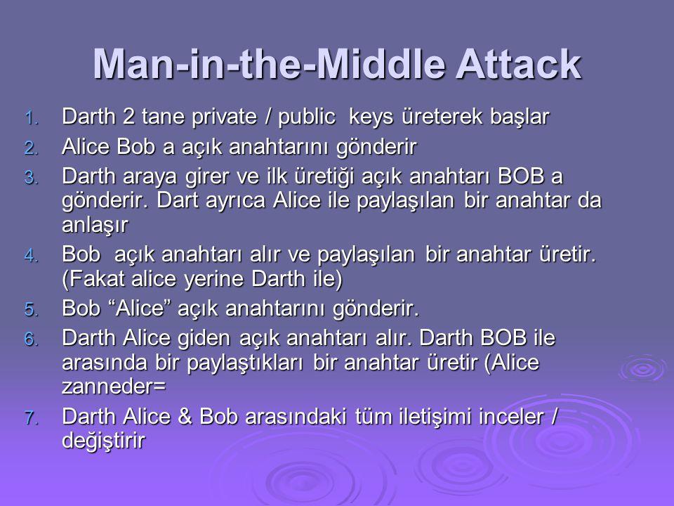 Man-in-the-Middle Attack 1.Darth 2 tane private / public keys üreterek başlar 2.