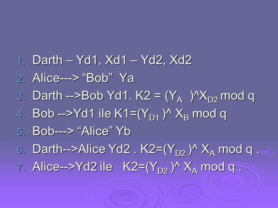 1.Darth – Yd1, Xd1 – Yd2, Xd2 2. Alice---> Bob Ya 3.