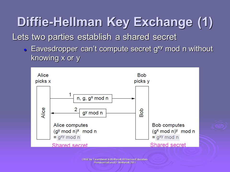 Diffie-Hellman Key Exchange (1) CN5E by Tanenbaum & Wetherall, © Pearson Education- Prentice Hall and D. Wetherall, 2011 Lets two parties establish a
