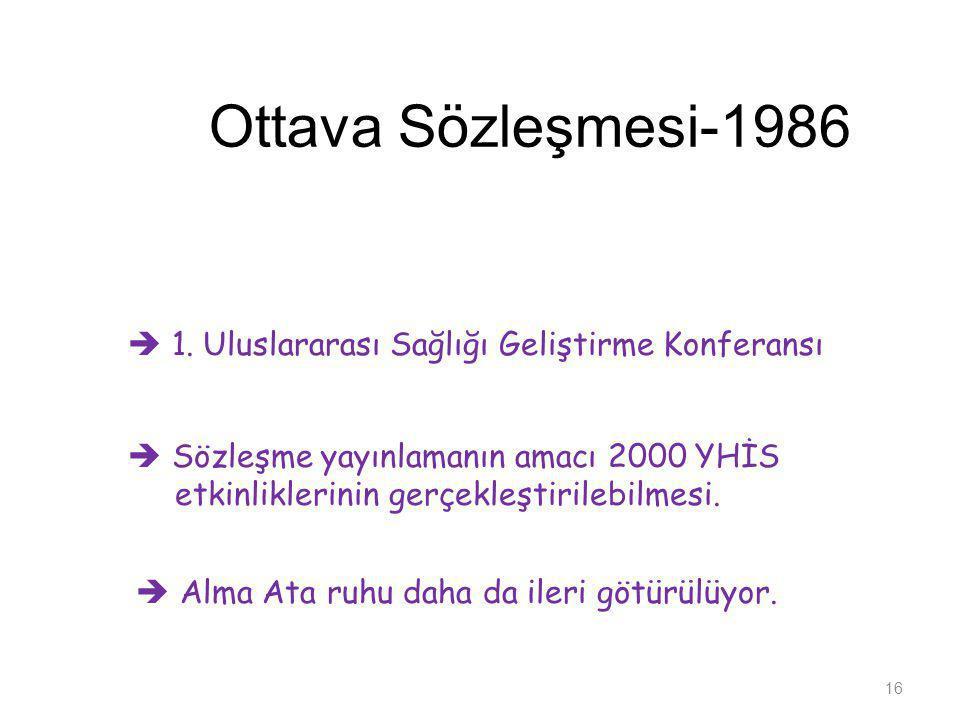 Ottava Sözleşmesi-1986 16  1. Uluslararası Sağlığı Geliştirme Konferansı  Sözleşme yayınlamanın amacı 2000 YHİS etkinliklerinin gerçekleştirilebilme