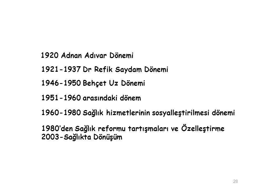 28 1920 Adnan Adıvar Dönemi 1921-1937 Dr Refik Saydam Dönemi 1946-1950 Behçet Uz Dönemi 1951-1960 arasındaki dönem 1960-1980 Sağlık hizmetlerinin sosy