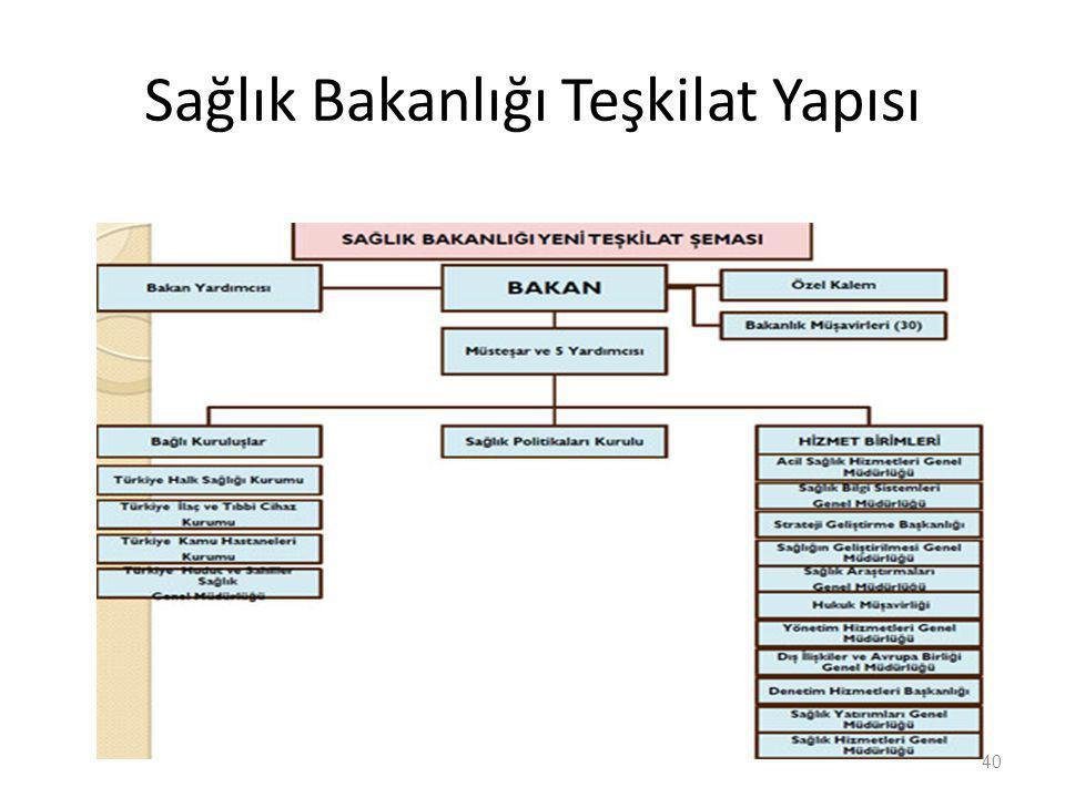 Sağlık Bakanlığı Teşkilat Yapısı 40