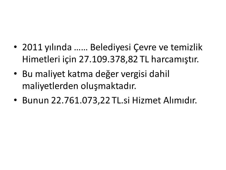 • 2011 yılında …… Belediyesi Çevre ve temizlik Himetleri için 27.109.378,82 TL harcamıştır. • Bu maliyet katma değer vergisi dahil maliyetlerden oluşm