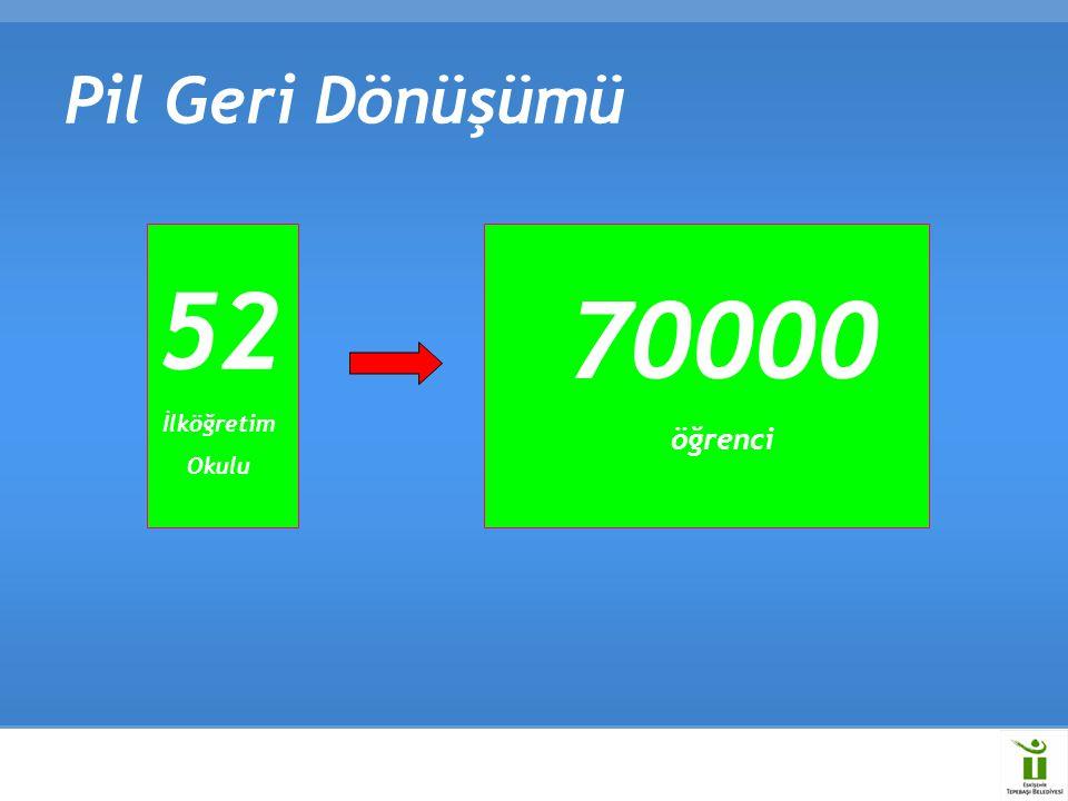 52 İlköğretim Okulu 70000 öğrenci