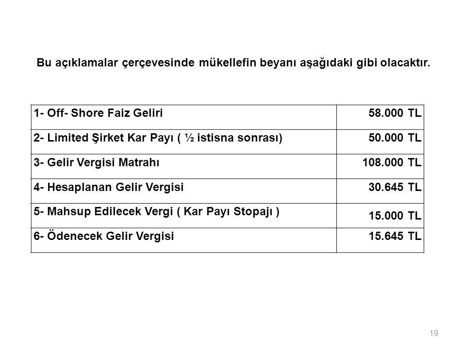 19 1- Off- Shore Faiz Geliri58.000 TL 2- Limited Şirket Kar Payı ( ½ istisna sonrası)50.000 TL 3- Gelir Vergisi Matrahı108.000 TL 4- Hesaplanan Gelir Vergisi30.645 TL 5- Mahsup Edilecek Vergi ( Kar Payı Stopajı ) 15.000 TL 6- Ödenecek Gelir Vergisi15.645 TL Bu açıklamalar çerçevesinde mükellefin beyanı aşağıdaki gibi olacaktır.