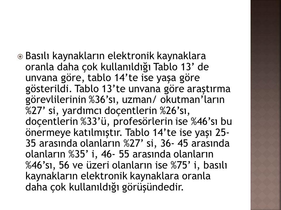  Basılı kaynakların elektronik kaynaklara oranla daha çok kullanıldığı Tablo 13' de unvana göre, tablo 14'te ise yaşa göre gösterildi. Tablo 13'te un