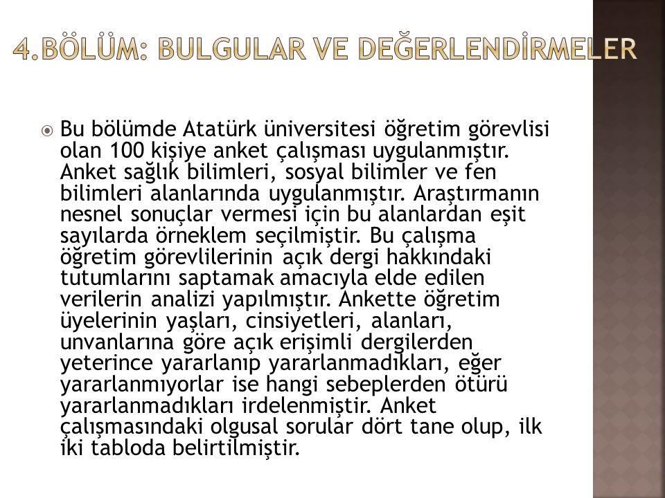  Bu bölümde Atatürk üniversitesi öğretim görevlisi olan 100 kişiye anket çalışması uygulanmıştır. Anket sağlık bilimleri, sosyal bilimler ve fen bili