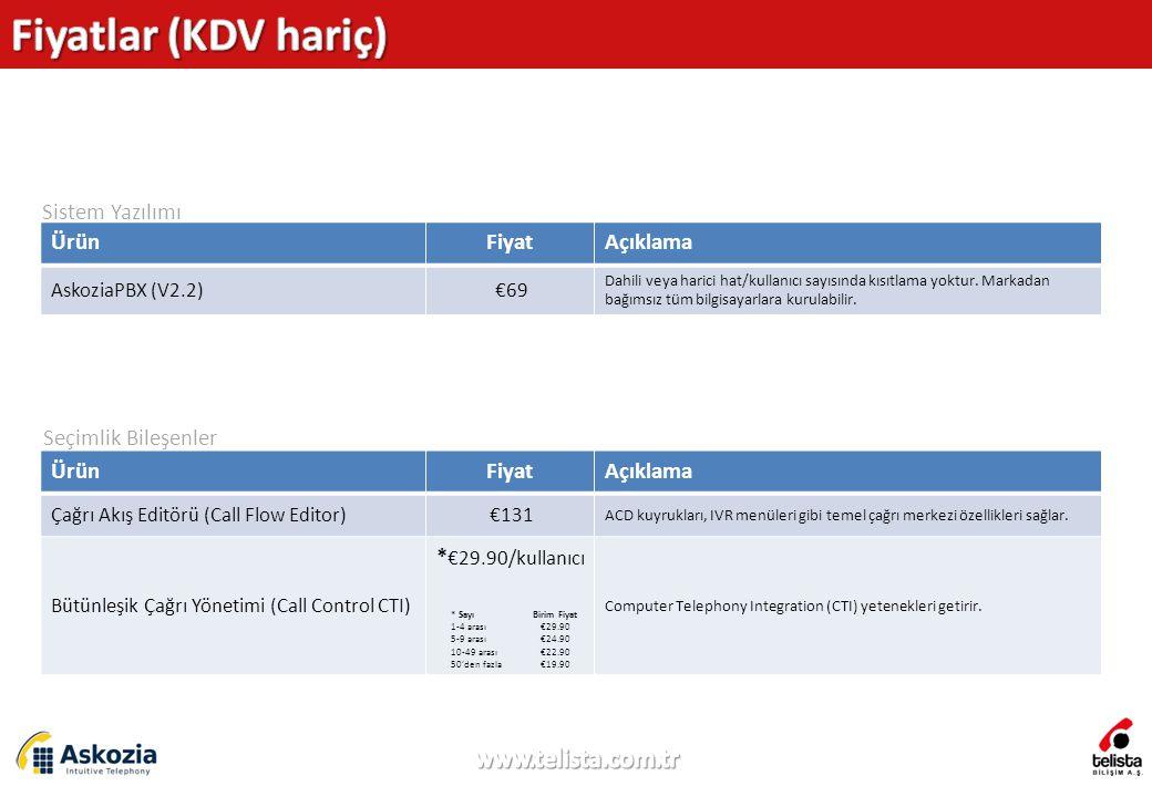 Seçimlik Bileşenler ÜrünFiyatAçıklama AskoziaPBX (V2.2) €69 Dahili veya harici hat/kullanıcı sayısında kısıtlama yoktur.