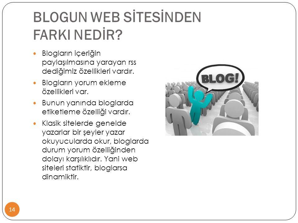 BLOGUN WEB SİTESİNDEN FARKI NEDİR? 14  Blogların içeriğin paylaşılmasına yarayan rss dediğimiz özellikleri vardır.  Blogların yorum ekleme özellikle