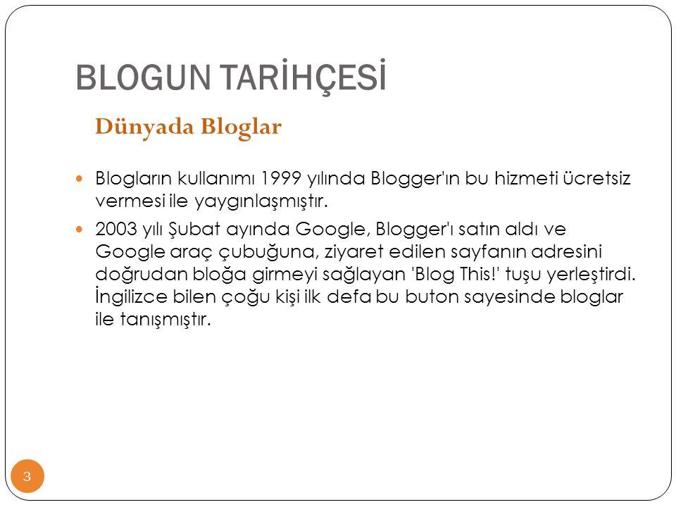 BLOGUN TARİHÇESİ 3  Blogların kullanımı 1999 yılında Blogger'ın bu hizmeti ücretsiz vermesi ile yaygınlaşmıştır.  2003 yılı Şubat ayında Google, Blo