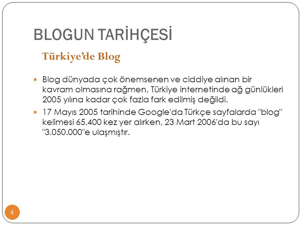 4  Blog dünyada çok önemsenen ve ciddiye alınan bir kavram olmasına rağmen, Türkiye internetinde ağ günlükleri 2005 yılına kadar çok fazla fark edilm