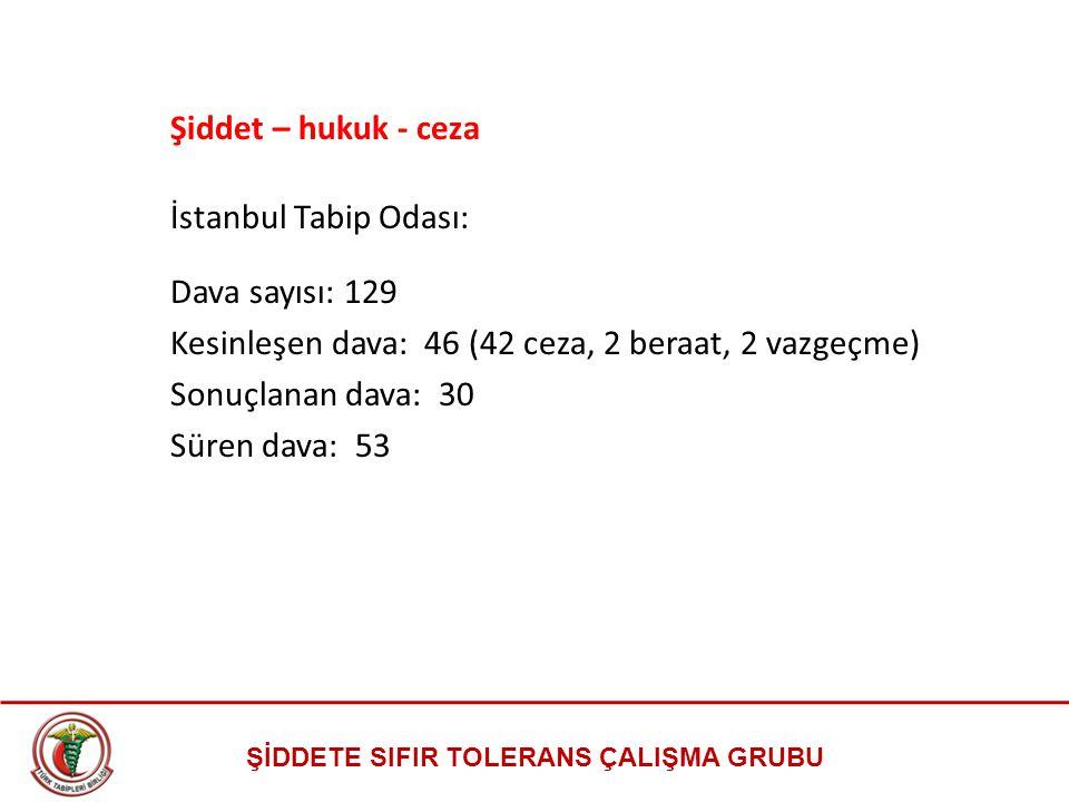 Şiddet – hukuk - ceza İstanbul Tabip Odası: Dava sayısı: 129 Kesinleşen dava: 46 (42 ceza, 2 beraat, 2 vazgeçme) Sonuçlanan dava: 30 Süren dava: 53 Şİ