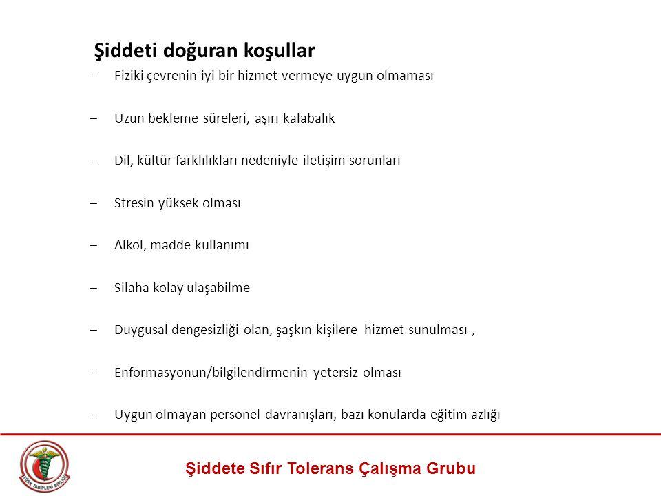 G$$matik 18 AKP'den Önce AKP'den Sonra 1 Reçete bedeliYok3 kaleme kadar 3 TL, sonraki her bir kalem/kutu için ek 1 TL 2 Sağlık ocakları/aile hekimlikleriÜcretsiz3+1+… TL 3 Acil servislerÜcretsizDevlet hastaneleri: 5 (+3+1+…) TL Özel hastaneler: 12 (+3+1+…) TL (+İlave ücret) 4 10 gün içinde tekrar muayeneYok(Ek) 5 TL 5 Eşdeğer ilaç farkıYokSınırsız 6 Yatak ücretiYokİki kişilik odada: 45 TL, Tek kişilik odada: 90 TL 7 İlave ÜcretYokResmi: % 200, Gerçek: % 300- % 700 8 Röntgen, laboratuvar hizmetleriÜcretsizÖzel hastanelerde (ilave) ücretli 9 İstisnai sağlık hizmeti ücretiYokRobotik cerrahi, diş protezleri, vb.: % 300 10 Yataklı tedavi ücretiYokDüzenleme tamam, yakında başlayacak 11 Tamamlayıcı (özel) sigortaYokTamamı cebimizden, yakında başlayacak