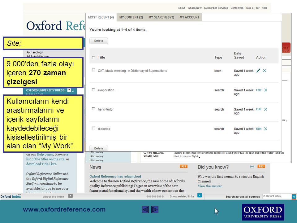 www.oxfordreference.com Site; Oxford Reference'daki her bir terimi açıklayan 300.000'den fazla, akıllı navigasyonla birlikte tamamen ücretsiz ve open web'ten keşfedilebilir sayfa, 2 milyonun üzerinde tanım, 16.000'in üzerinde örnekli açıklama içerir.