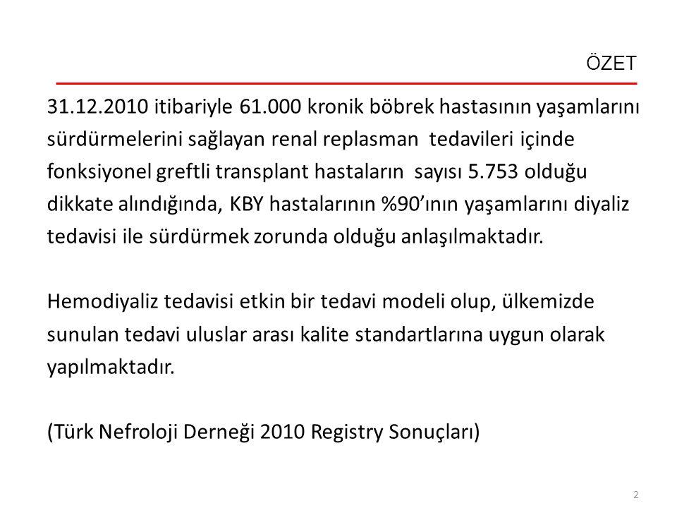 ÖZET 31.12.2010 itibariyle 61.000 kronik böbrek hastasının yaşamlarını sürdürmelerini sağlayan renal replasman tedavileri içinde fonksiyonel greftli t