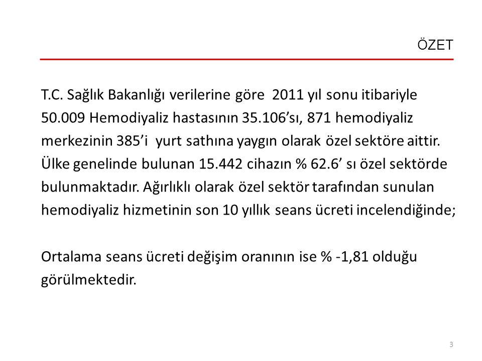 ÖZET T.C. Sağlık Bakanlığı verilerine göre 2011 yıl sonu itibariyle 50.009 Hemodiyaliz hastasının 35.106'sı, 871 hemodiyaliz merkezinin 385'i yurt sat