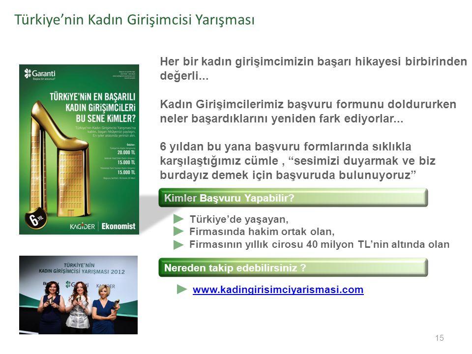 Türkiye'nin Kadın Girişimcisi Yarışması Türkiye'de yaşayan, Firmasında hakim ortak olan, Firmasının yıllık cirosu 40 milyon TL'nin altında olan Kimler