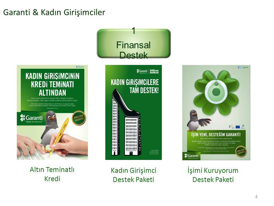 4 Kadın Girişimci Destek Paketi Garanti & Kadın Girişimciler 1 Finansal Destek Altın Teminatlı Kredi İşimi Kuruyorum Destek Paketi