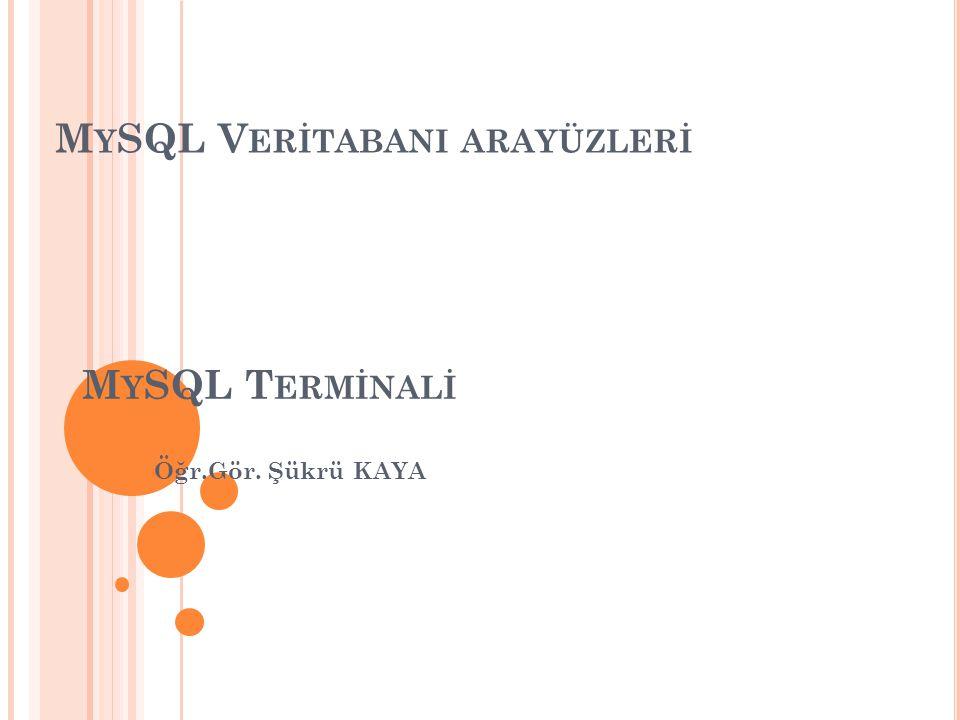 M Y SQL T ERMİNALİ Öğr.Gör. Şükrü KAYA M Y SQL V ERİTABANI ARAYÜZLERİ