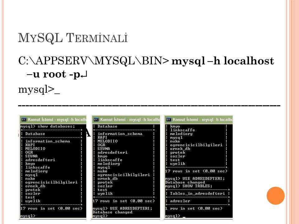 M Y SQL T ERMİNALİ C:\APPSERV\MYSQL\BIN> mysql –h localhost –u root -p  mysql> _ ------------------------------------------------------------------------- ---- SHOW DATABASES; 