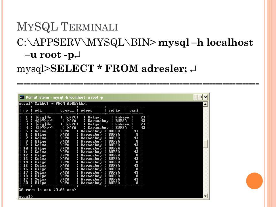 M Y SQL T ERMINALI C:\APPSERV\MYSQL\BIN> mysql –h localhost –u root -p  mysql> SELECT * FROM adresler;  ------------------------------------------------------------------------- ---- SELECT * FORM adresler; 