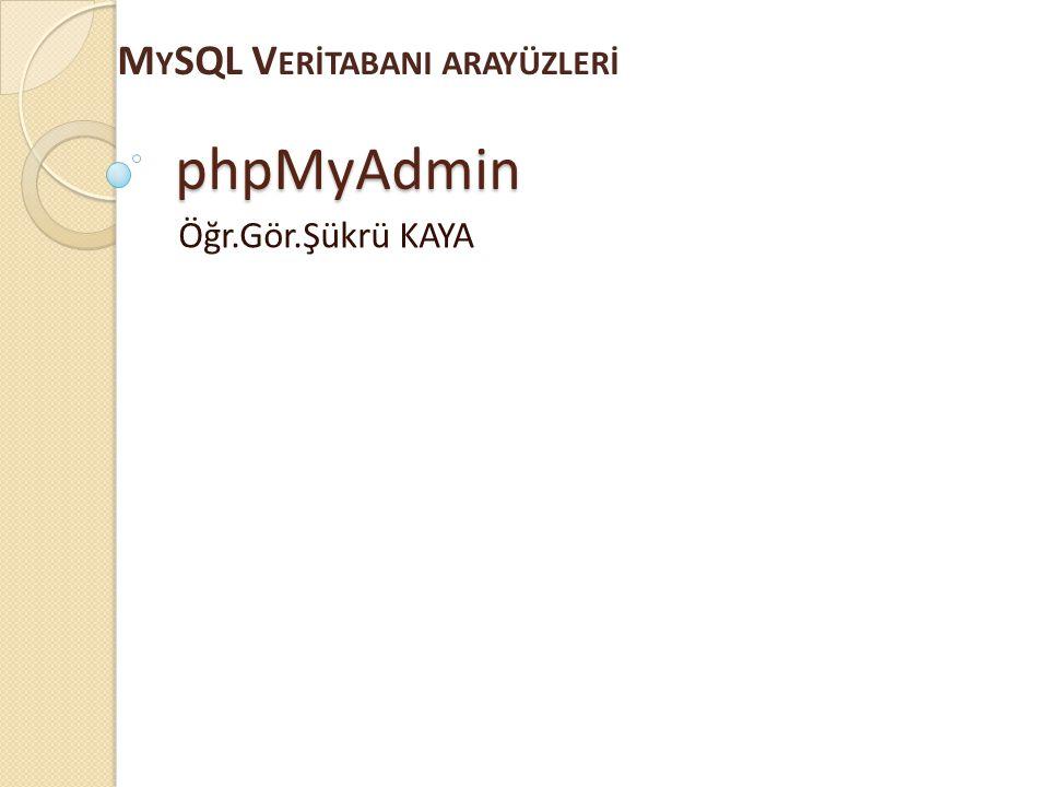 phpMyAdmin Öğr.Gör.Şükrü KAYA M Y SQL V ERİTABANI ARAYÜZLERİ
