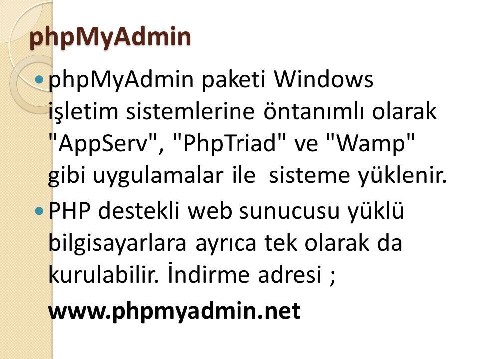 phpMyAdmin  phpMyAdmin paketi Windows işletim sistemlerine öntanımlı olarak AppServ , PhpTriad ve Wamp gibi uygulamalar ile sisteme yüklenir.