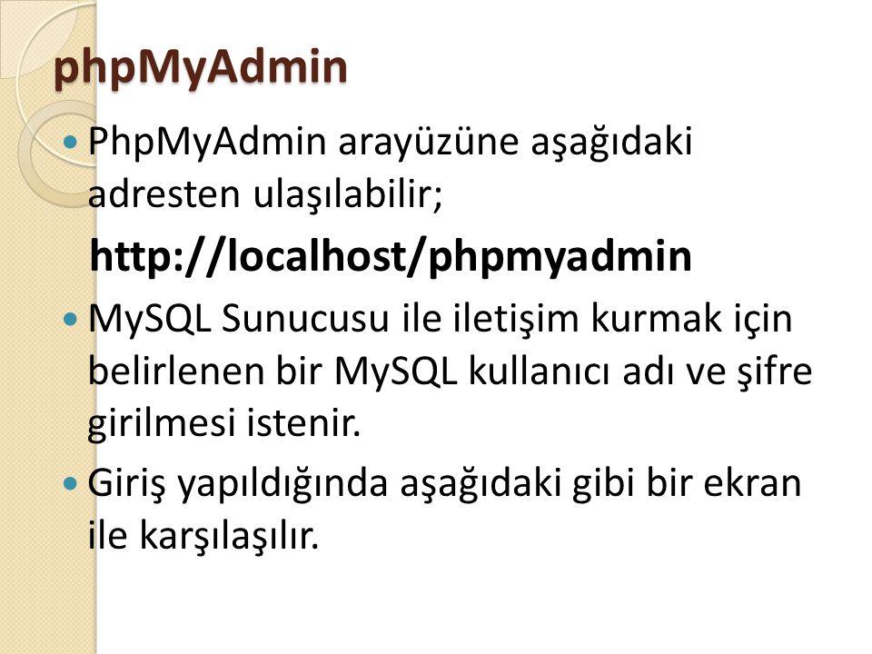 phpMyAdmin  PhpMyAdmin arayüzüne aşağıdaki adresten ulaşılabilir; http://localhost/phpmyadmin  MySQL Sunucusu ile iletişim kurmak için belirlenen bir MySQL kullanıcı adı ve şifre girilmesi istenir.