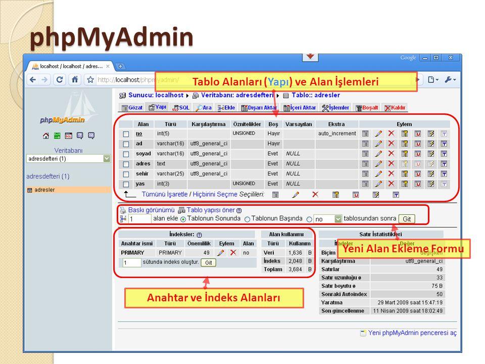 phpMyAdmin Tablo Alanları (Yapı) ve Alan İşlemleri Anahtar ve İndeks Alanları Yeni Alan Ekleme Formu
