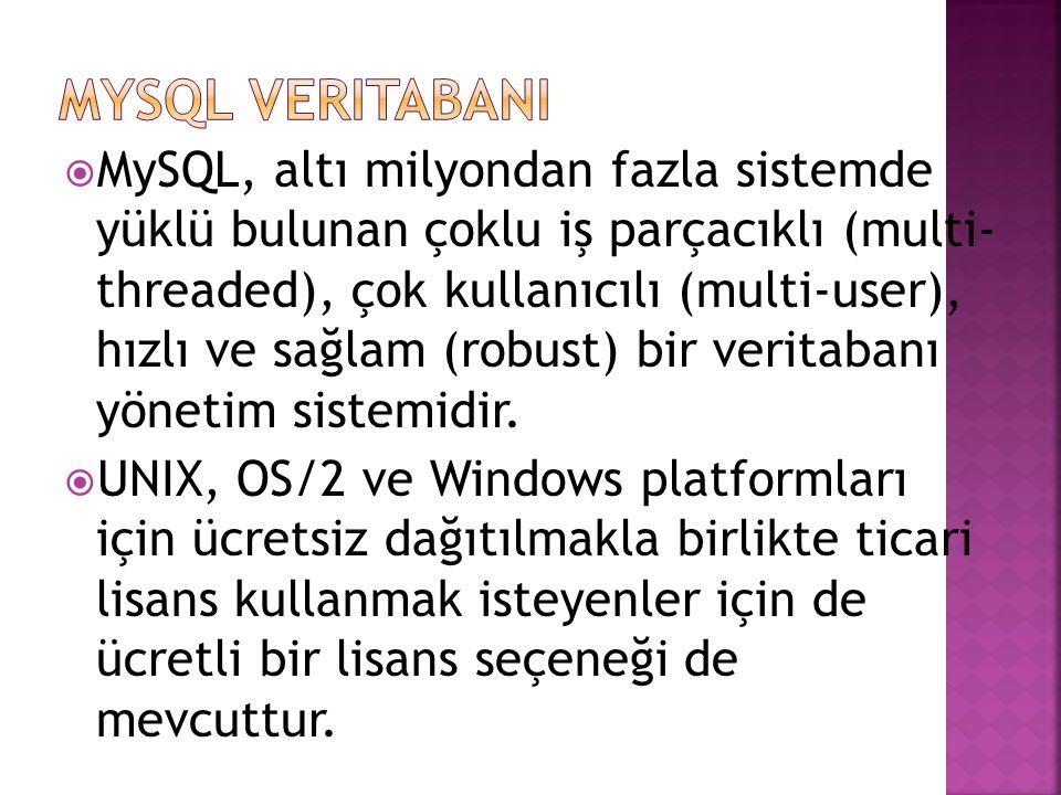  MySQL, altı milyondan fazla sistemde yüklü bulunan çoklu iş parçacıklı (multi- threaded), çok kullanıcılı (multi-user), hızlı ve sağlam (robust) bir veritabanı yönetim sistemidir.