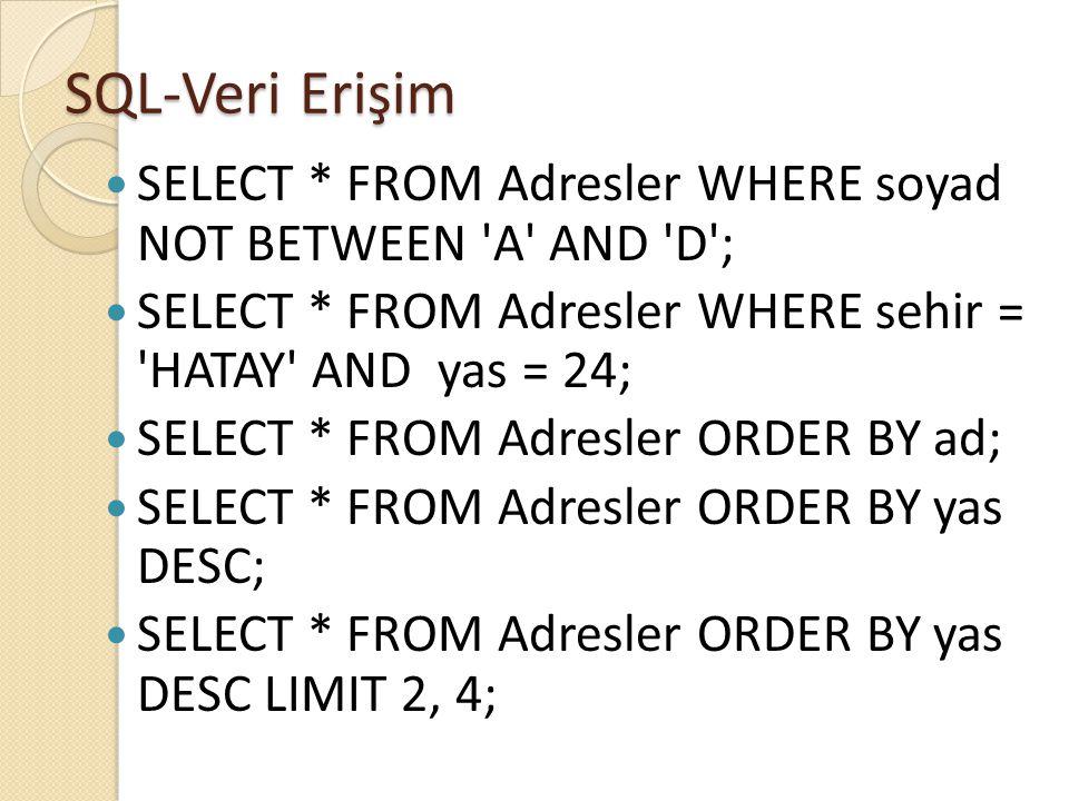 SQL-Veri Erişim  SELECT * FROM Adresler WHERE soyad NOT BETWEEN A AND D ;  SELECT * FROM Adresler WHERE sehir = HATAY AND yas = 24;  SELECT * FROM Adresler ORDER BY ad;  SELECT * FROM Adresler ORDER BY yas DESC;  SELECT * FROM Adresler ORDER BY yas DESC LIMIT 2, 4;