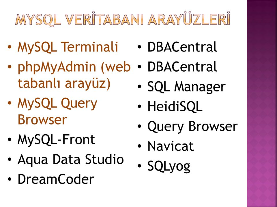 SQL-Veri Erişim  SELECT * FROM Adresler WHERE sehir = HATAY ;  SELECT ad, soyad, yas FROM Adresler WHERE yas < 24;  SELECT * FROM Adresler WHERE adres LIKE %ulu% ;  SELECT * FROM Adresler WHERE adres LIKE ulu% ;  SELECT * FROM Adresler WHERE adres LIKE %ulu ;  SELECT * FROM Adresler WHERE soyad BETWEEN A AND D ;