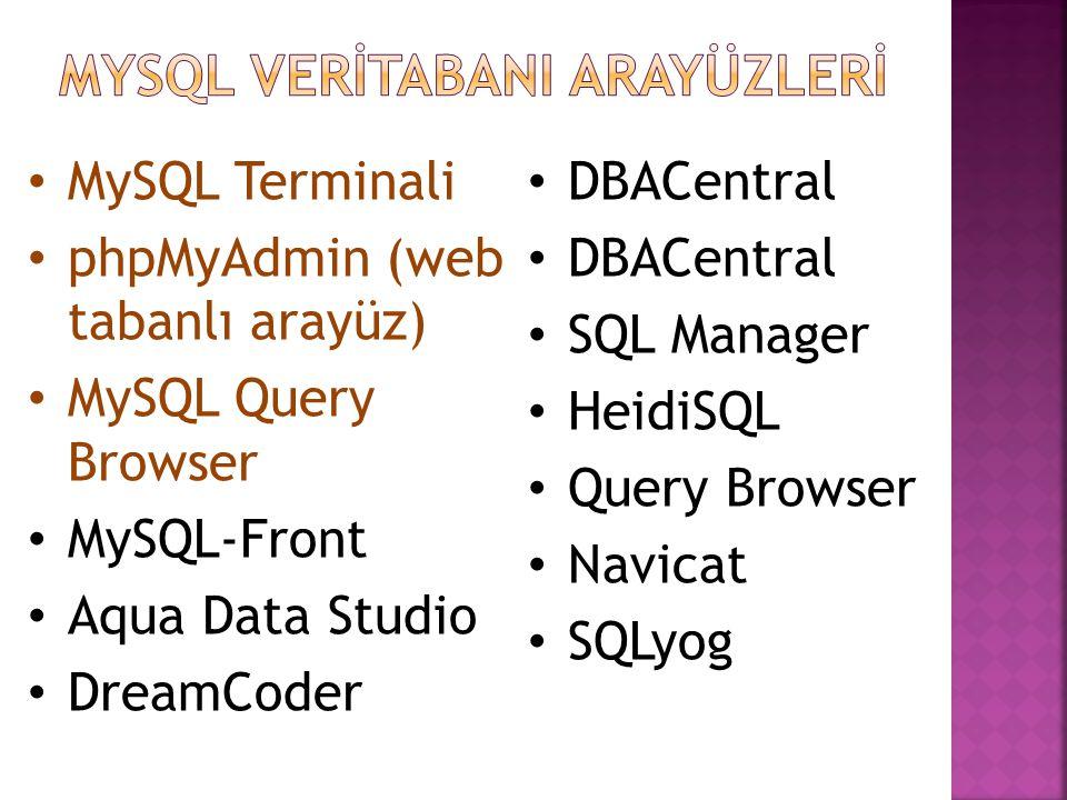 • MySQL Terminali • phpMyAdmin (web tabanlı arayüz) • MySQL Query Browser • MySQL-Front • Aqua Data Studio • DreamCoder • DBACentral • SQL Manager • HeidiSQL • Query Browser • Navicat • SQLyog